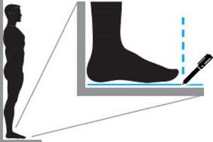 Cách đặt bàn chân để đo